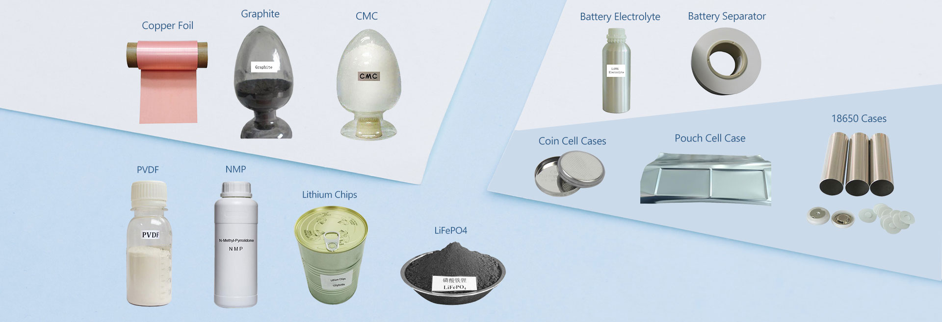 Li-ion Battery Making Material for Lab
